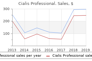 buy 40mg cialis professional with visa