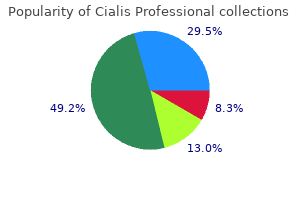 buy cheap cialis professional 20mg line